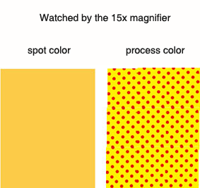 spot-vs-process-color