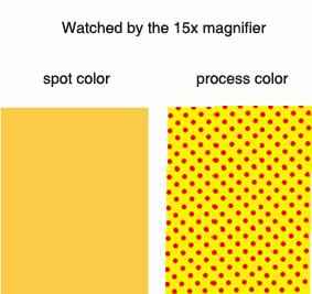 spot-vs-process-color
